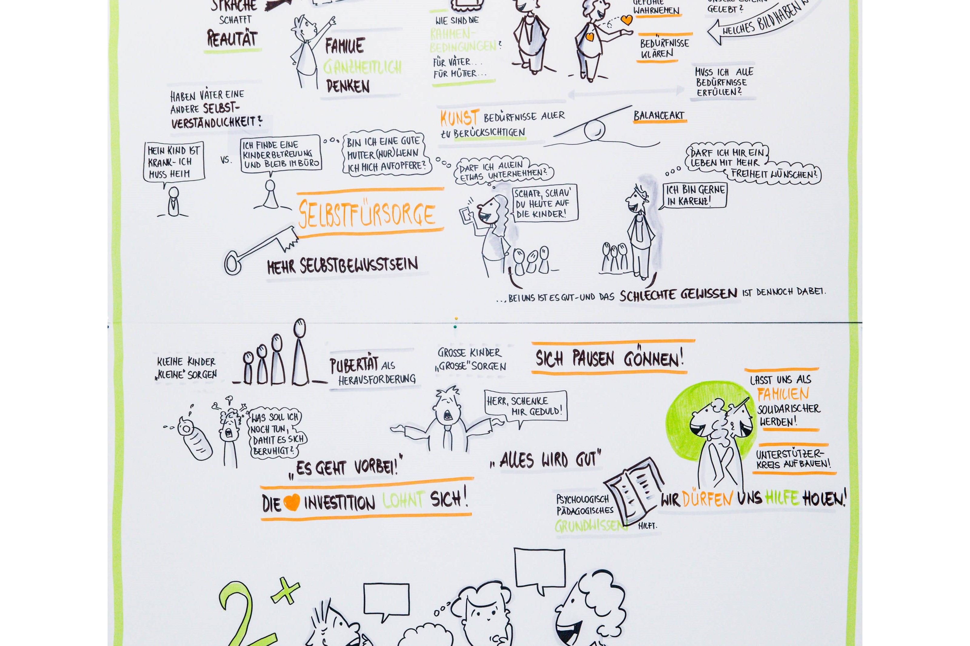 des Graphic Recording's